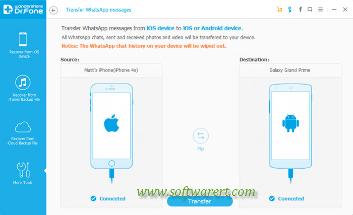 Image Result For Transfer Data To New Iphonea